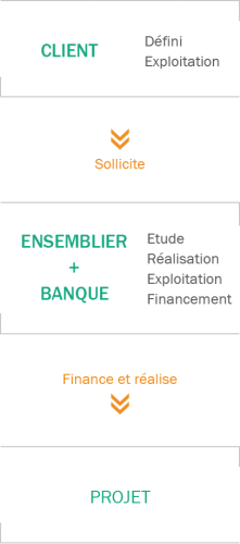 schema_tiersfinancement